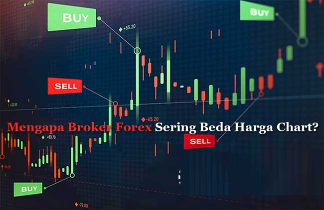 Chart Candle Broker Forex